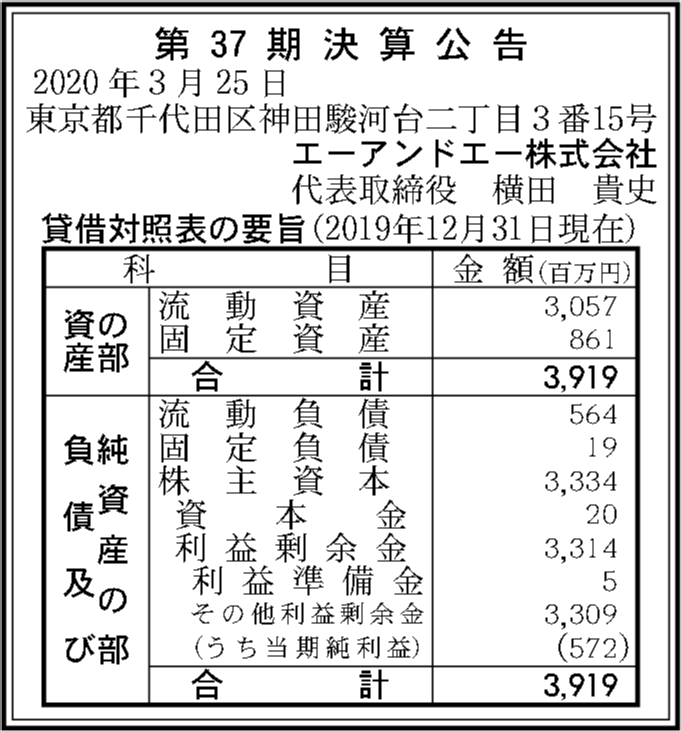 0111 a4fee80c17d242b7f5f839ae3d4557e31aa9474bf440822caf34628967d5d2f94d2eb716bc502a87938e5e32b6194a2a4d1adbd47893c67e521ea9cc75ede3d2 07