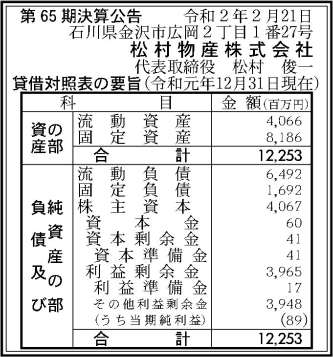 0112 1a5bfdbce1a5af566df2caf8a26e8d8bff060ecd71d36eb21a609a055981dfdc62bd37f6e2a1bb0b6fcc0439a21e7985172cd8ccd2603a2f0757205f49e289a3 10