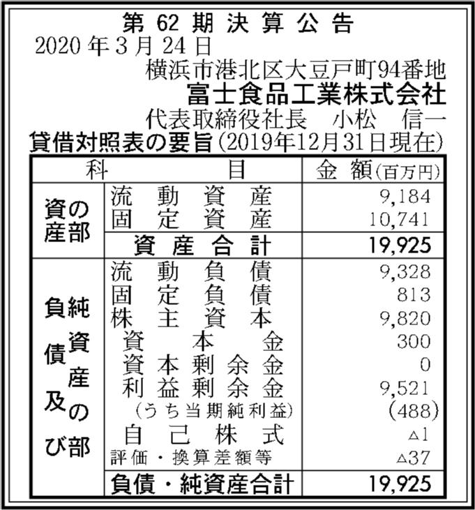 0112 1a5bfdbce1a5af566df2caf8a26e8d8bff060ecd71d36eb21a609a055981dfdc62bd37f6e2a1bb0b6fcc0439a21e7985172cd8ccd2603a2f0757205f49e289a3 12