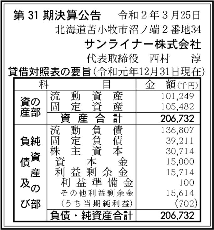 0113 cda666727881fd6bebf2cf30f916ee557e8d73ef4d73f49f7833081b8dd790f21290ff750252641d2a232edbbeadba01938537208278328c0e7c58f27c959bee 05