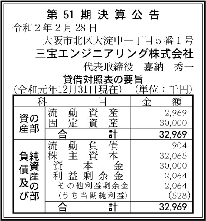 0114 5099e2701c37f484fe435f6e609087bd32b863f34c624b657c62ed5fe12aa5462f6b14e1b71d86ed491eaca0e678699004684cdc2566c5e15ac61e4d7e7488e9 01