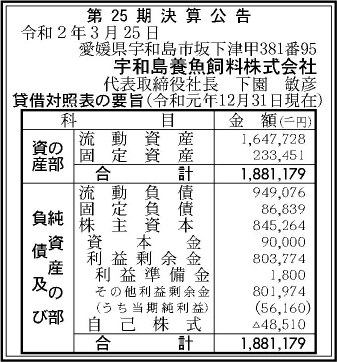 0114 5099e2701c37f484fe435f6e609087bd32b863f34c624b657c62ed5fe12aa5462f6b14e1b71d86ed491eaca0e678699004684cdc2566c5e15ac61e4d7e7488e9 05