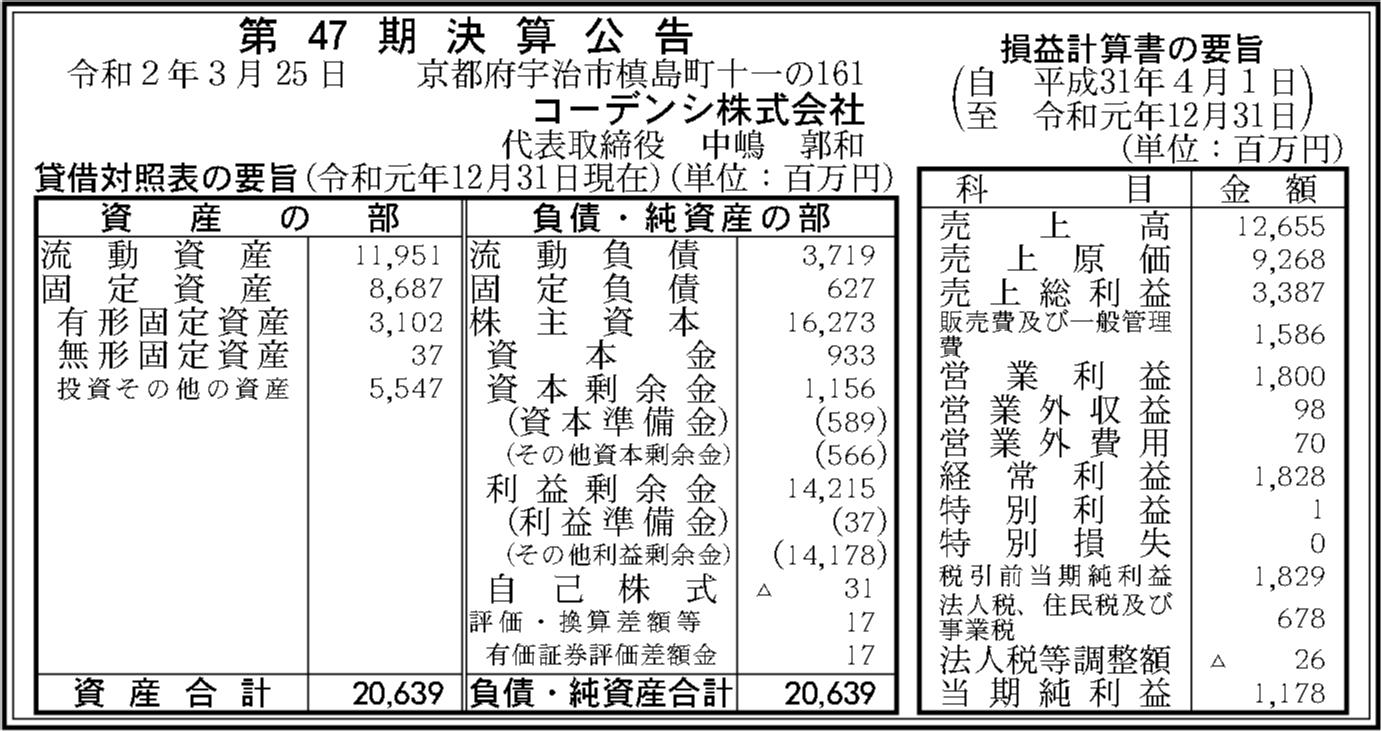 0119 5521e2d56f183579629f86a4f8954ad134fb93369f002f104019fd51047538314e1eb1ce2cf029446c099f303c6b72339deb7875bf36b5c33b74192ffc67ba5c 03