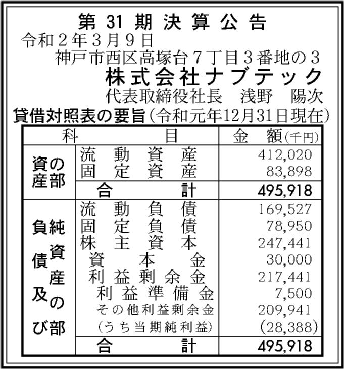 0120 8c437809263192cbd1ba0ed1779522f9a0e6d49293b3241717527f41c03afee55b3db9c7cd5583dbffd5bcd37506658590a4c9fc126da3d9040e8f96eb1f10e9 06