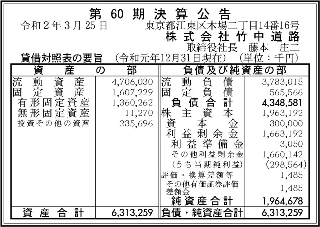 0125 24ab0fd27a3c930a187df1a90de60e6ba43d0631330d402e8786d3334d8bb7d11b296e4b03ec656819e120c416ced2660990c2732ba514666aa93ab2607115e5 03
