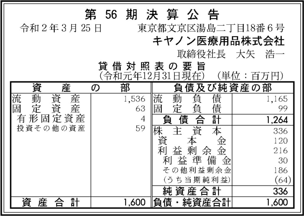 0125 24ab0fd27a3c930a187df1a90de60e6ba43d0631330d402e8786d3334d8bb7d11b296e4b03ec656819e120c416ced2660990c2732ba514666aa93ab2607115e5 04
