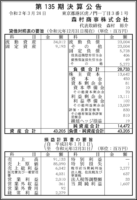 0125 24ab0fd27a3c930a187df1a90de60e6ba43d0631330d402e8786d3334d8bb7d11b296e4b03ec656819e120c416ced2660990c2732ba514666aa93ab2607115e5 06