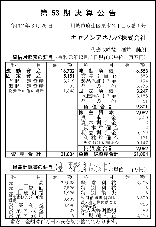 0126 50d9e28dcfe7c5dea8e16861f480bde3fcc00257ef1fce6e14c4a3d63ddf7ec32c28a1058eca000c4e8dd331d430065aee20b1afc111fb55d00c9ade23189366 01