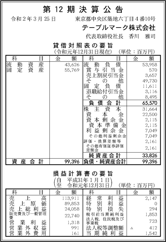 0126 50d9e28dcfe7c5dea8e16861f480bde3fcc00257ef1fce6e14c4a3d63ddf7ec32c28a1058eca000c4e8dd331d430065aee20b1afc111fb55d00c9ade23189366 04