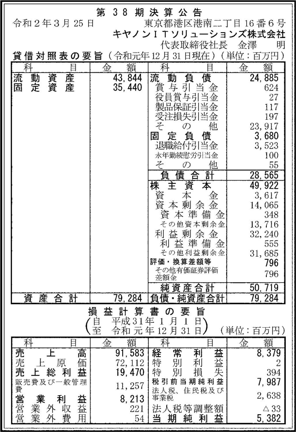 0127 684edc5e04064c46d1809aab62fce7007ccd32810960a88e8497c6ff26be101f1ff7c4b1f0d8f172d27450dfeb6a02d66299caf39c10afe126ce828e584ff9cc 04