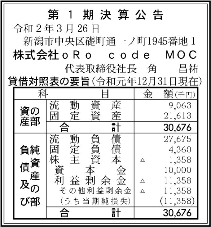 0171 268f231b14dde41d6853fcd3400106d3a44e4b8e7e278fffa8e89f13e8ee1717c5ce6a41ad79e0d4bd269964d8694866b752f2c3fe78a8f3ce779934195901b3 11