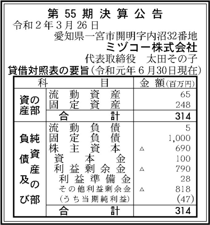 0172 b430b116396a1a0b0c6dd87cb3815be2a51f5f160537d25b420a64d195f72ee7a9844603eede639a1118540e84b9598da1f667b2448ac4d6aea2c89e876c5080 03