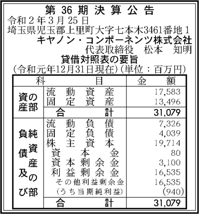 0173 9cc12c198c6b1694791845cf36e231f33e55157203697753b727dcc618f3e06b1720bb644c3d24829ed11ebeb5e5408451fd0660828bd33bab7d8d995035ef47 04