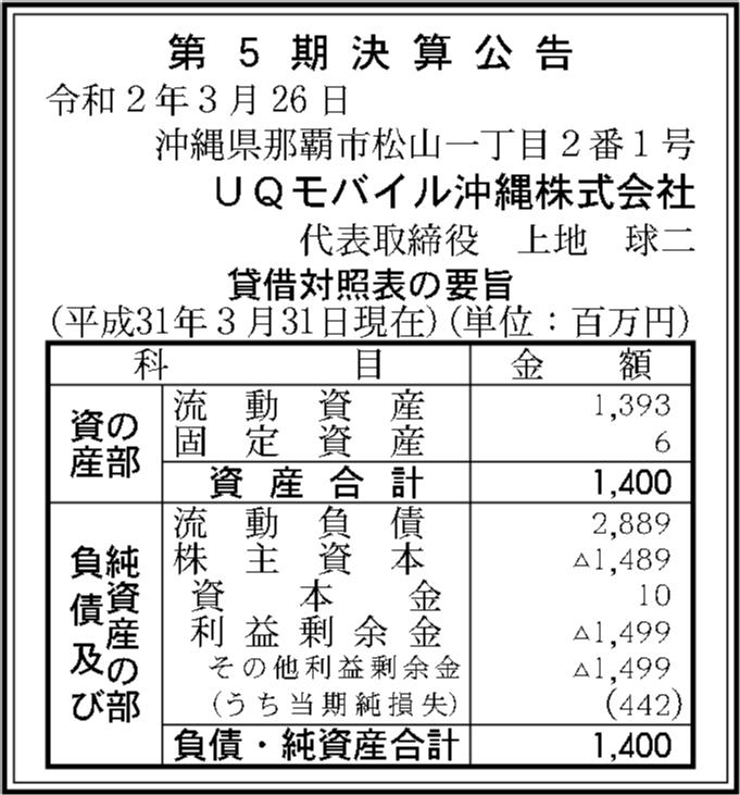 0175 9af5ece7ac2387661891419f8217dbba60249287d82e41ffbe1880408c3e0200146fd3255aa3e8b4f79d0e44637e063700ffb52beeafdea97038b190c7ed9606 08