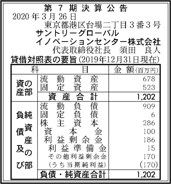 0176 e3058b752fec12056d3729ae5a56c865bd023d994ec3954182bfe64c6f18ca1eb190ab52d0415a487f9517f4f64aa60beac3ecf36857a5e4ce9ad36d676055c5 05