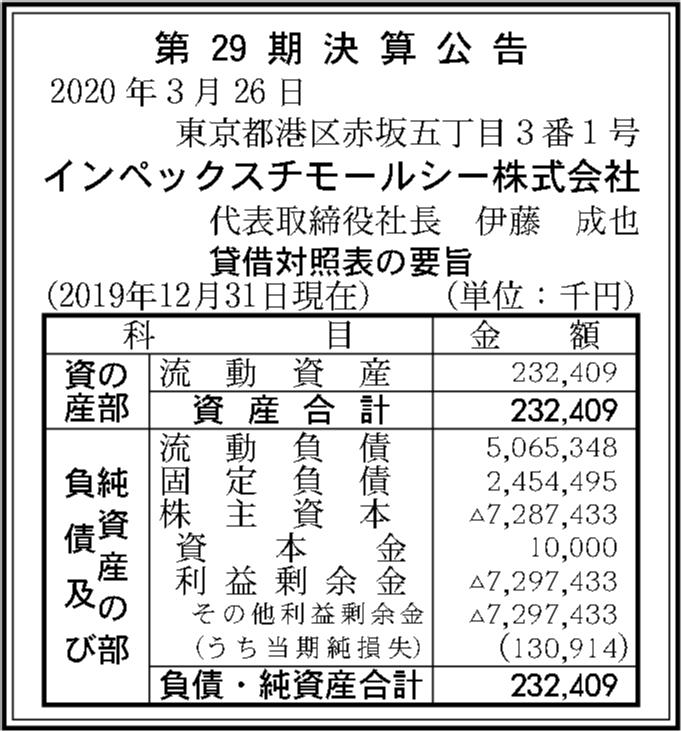 0176 e3058b752fec12056d3729ae5a56c865bd023d994ec3954182bfe64c6f18ca1eb190ab52d0415a487f9517f4f64aa60beac3ecf36857a5e4ce9ad36d676055c5 08