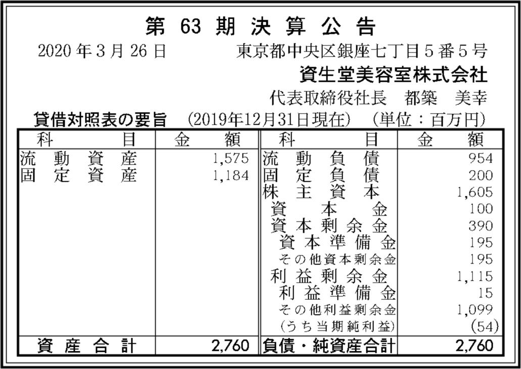 0177 65082a58a372c1a0bd8640a7a98a58ad1fbd81cba83df8dda7166e56c4b0257e66486dc81743d8a8dfe4f59522e55617e54dbddd769fcd5a231e15f4dd89df9f 03