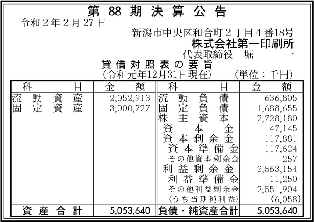 0177 65082a58a372c1a0bd8640a7a98a58ad1fbd81cba83df8dda7166e56c4b0257e66486dc81743d8a8dfe4f59522e55617e54dbddd769fcd5a231e15f4dd89df9f 05