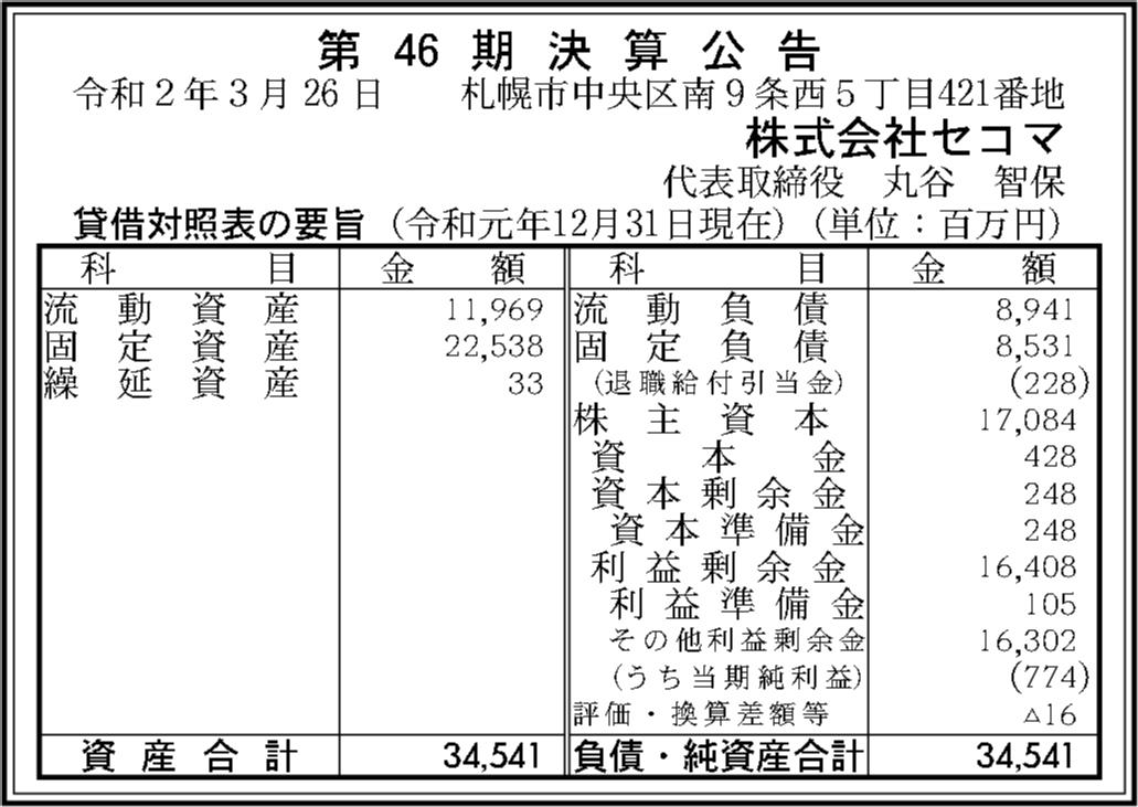0178 05cfdf39b61750747086b869e9eea560fd5181cf7bb105c921de7ed9fdeccf6dd09e6e55820d70ad051dc79ec8c4d0ec498898c950059953569fe5944b298885 03