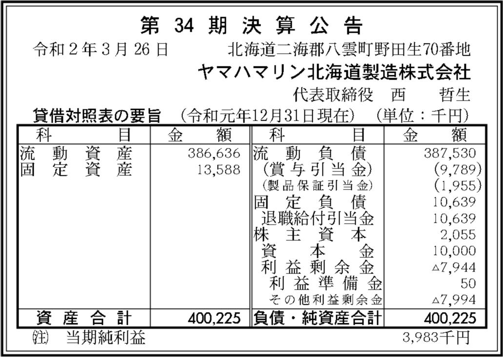 0178 05cfdf39b61750747086b869e9eea560fd5181cf7bb105c921de7ed9fdeccf6dd09e6e55820d70ad051dc79ec8c4d0ec498898c950059953569fe5944b298885 04