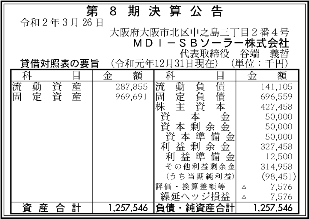 0178 05cfdf39b61750747086b869e9eea560fd5181cf7bb105c921de7ed9fdeccf6dd09e6e55820d70ad051dc79ec8c4d0ec498898c950059953569fe5944b298885 06