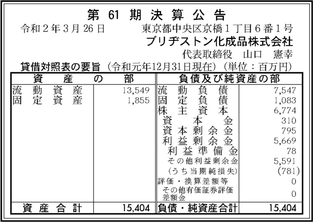 0179 4a48bb616b649b51d90aa300da4cefea9d81392d1d6630523f6c5a572eefc8398f04dd50394e11d70afa58627ec5e56b1c09c5eacadb34b0d6265ba731b98de8 04