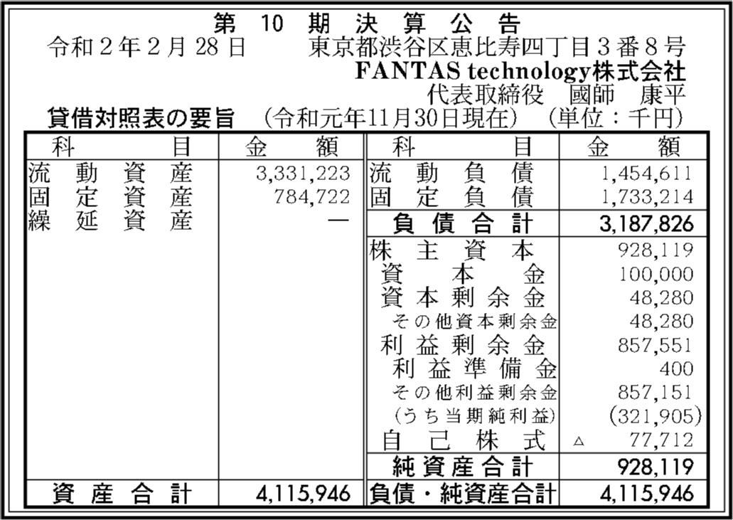 0179 4a48bb616b649b51d90aa300da4cefea9d81392d1d6630523f6c5a572eefc8398f04dd50394e11d70afa58627ec5e56b1c09c5eacadb34b0d6265ba731b98de8 07