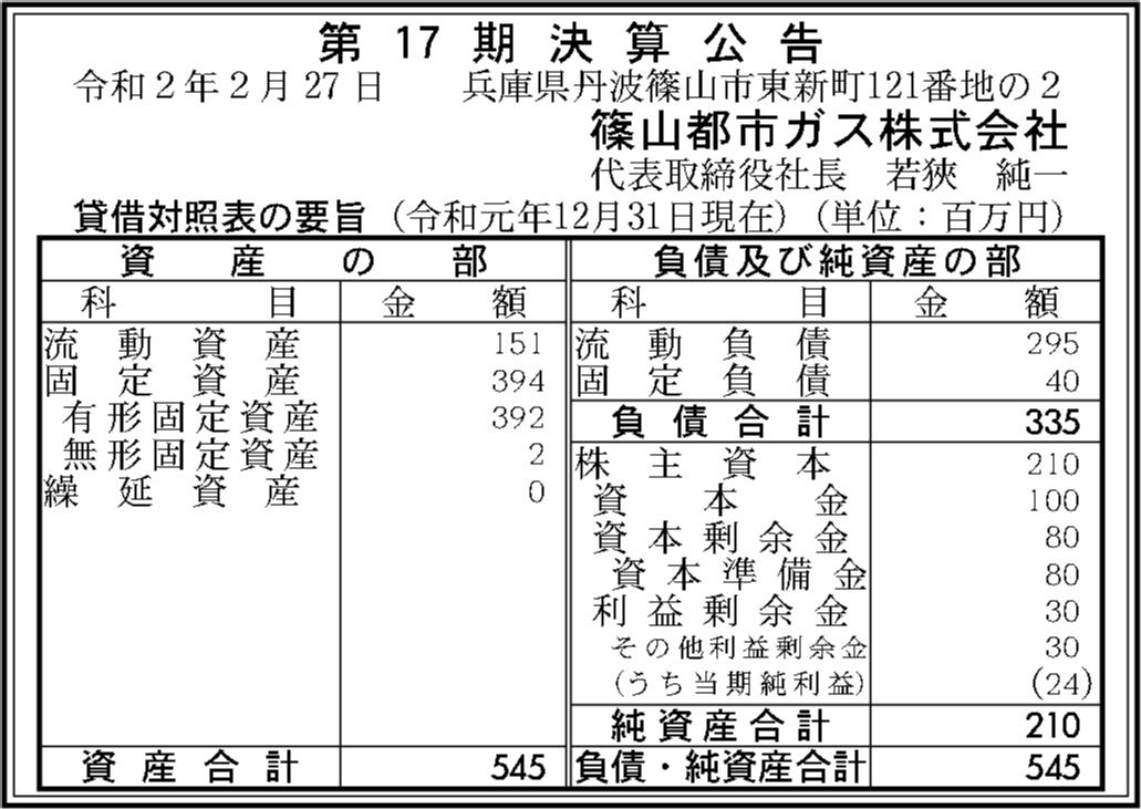 0180 8f9c8573d79f752aa37e087f9424d6bc2d8abafaec8f3185446521c6bc3fc10719f1793f77ce00955ccdd7eb4a32a538c03a5e819cacaf9a7586154dc76df4e9 01