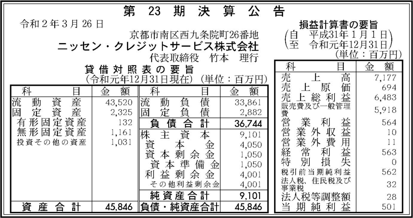 0180 8f9c8573d79f752aa37e087f9424d6bc2d8abafaec8f3185446521c6bc3fc10719f1793f77ce00955ccdd7eb4a32a538c03a5e819cacaf9a7586154dc76df4e9 07