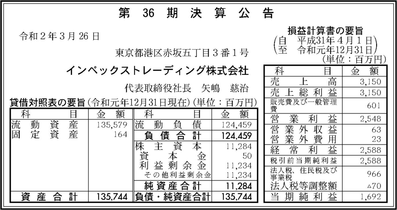 0182 a1ad2f262c85008d657c33960b83a6443d37e2c7e94156e7fe5bc5eae22ec488ea753889063140f9a3cbbbf663d59193358ea442c225668595dd6f9db5246dd9 03