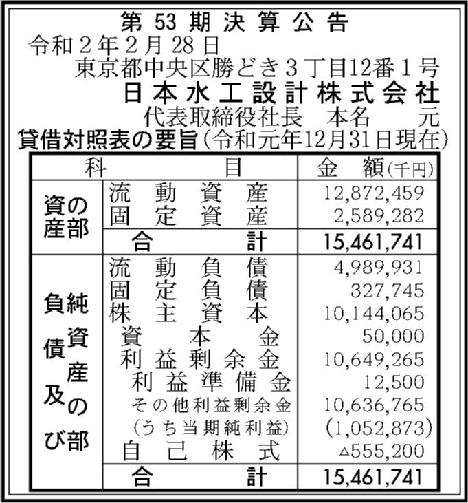 0182 a1ad2f262c85008d657c33960b83a6443d37e2c7e94156e7fe5bc5eae22ec488ea753889063140f9a3cbbbf663d59193358ea442c225668595dd6f9db5246dd9 04