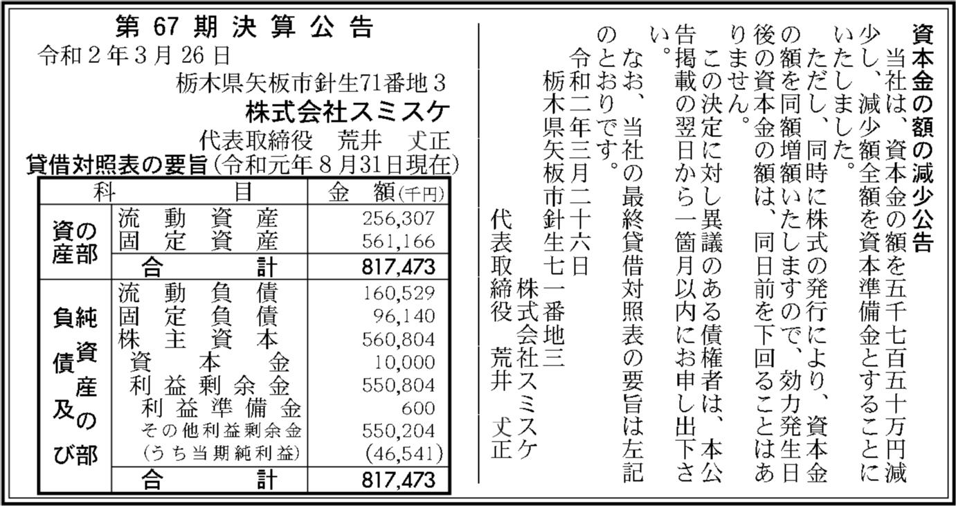 0183 b5e5007c2060201c2af3d9169e8ff820613bc0ca665983b37aefae361e737063b4a117ab71e9f5a9b9cbbaa36b059f93adfa404416095c78f829ef9aeb3cd500 02