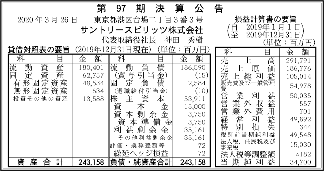 0184 568f9ef0e22d02c9bdd9aed0907d554135b0998826047207812280057974ab49bf38b523d6d2a3f45c1e2725f0d9b958979dd6cb911be5101ad6a78eb8571b2d 03