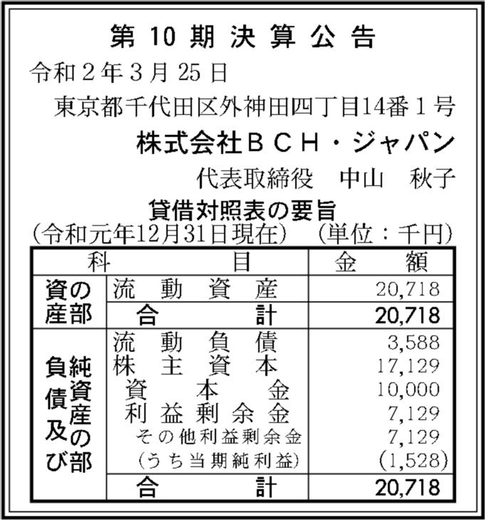 0184 568f9ef0e22d02c9bdd9aed0907d554135b0998826047207812280057974ab49bf38b523d6d2a3f45c1e2725f0d9b958979dd6cb911be5101ad6a78eb8571b2d 08