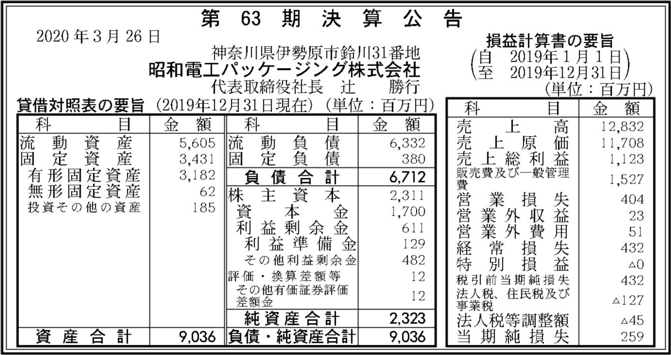 0187 cf9d16c19db6aa2df32061782df1478e479278081391d995d9b2b2b22e49b867577b2b24d71144be50d83257376576b04ccfeb61934fffe572e81c6def93908c 02