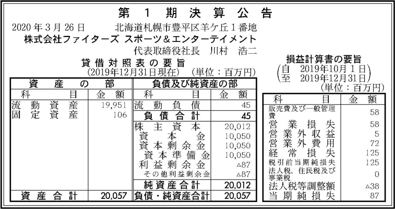 0187 cf9d16c19db6aa2df32061782df1478e479278081391d995d9b2b2b22e49b867577b2b24d71144be50d83257376576b04ccfeb61934fffe572e81c6def93908c 04