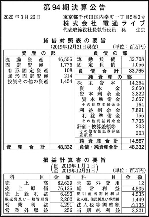 0191 22d6e4ecb6106d29fd52ea0db74a73fe3a64c419216f11f025343c15aac9379b6b9238f670ebeb01f8cad7d383cd0113571ceee319396c5ad5ad99a5c0ba3c94 04