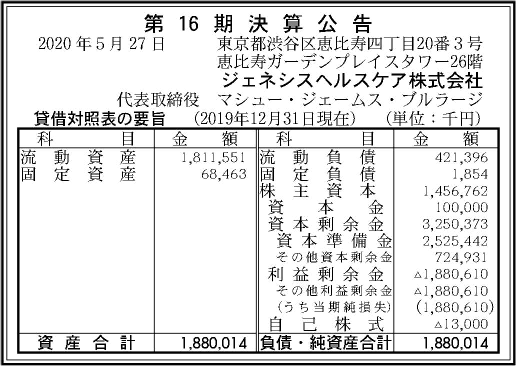 ケア 株式 ヘルス 会社 ジェネシス