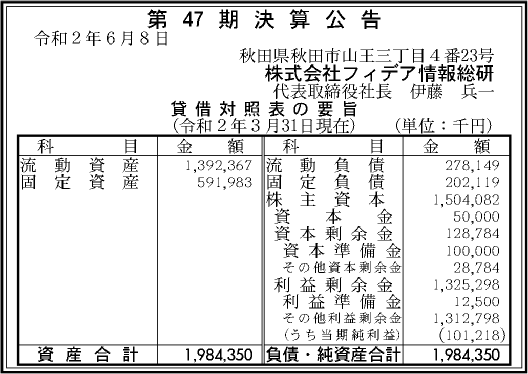 情報 総研 フィデア