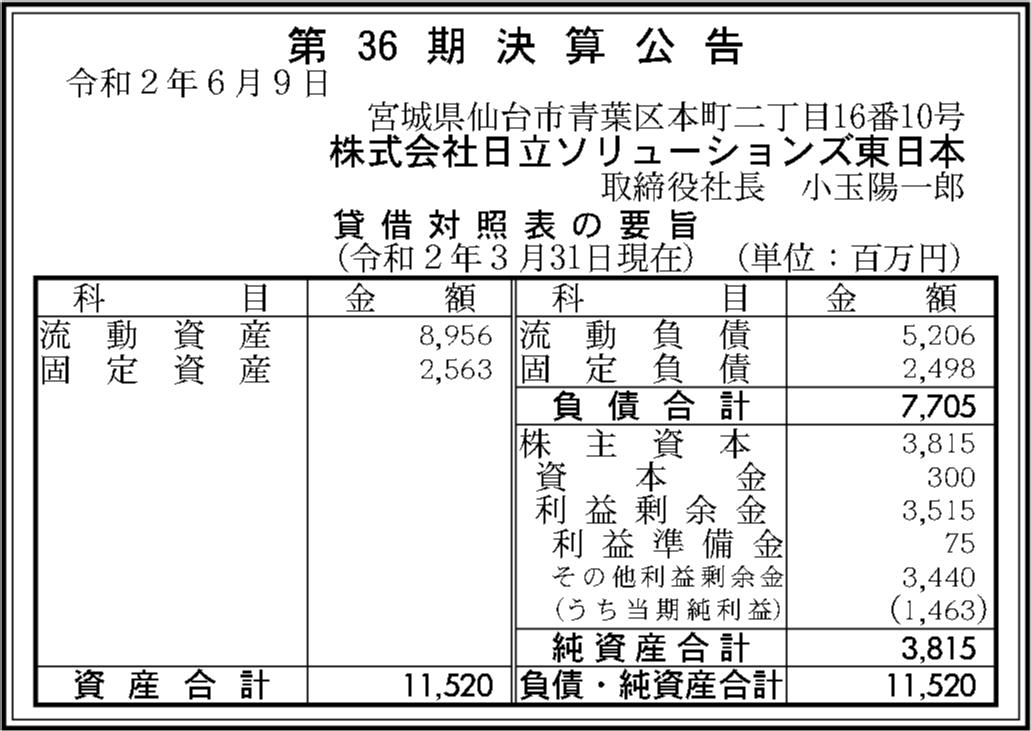 ソリューションズ 東日本 日立