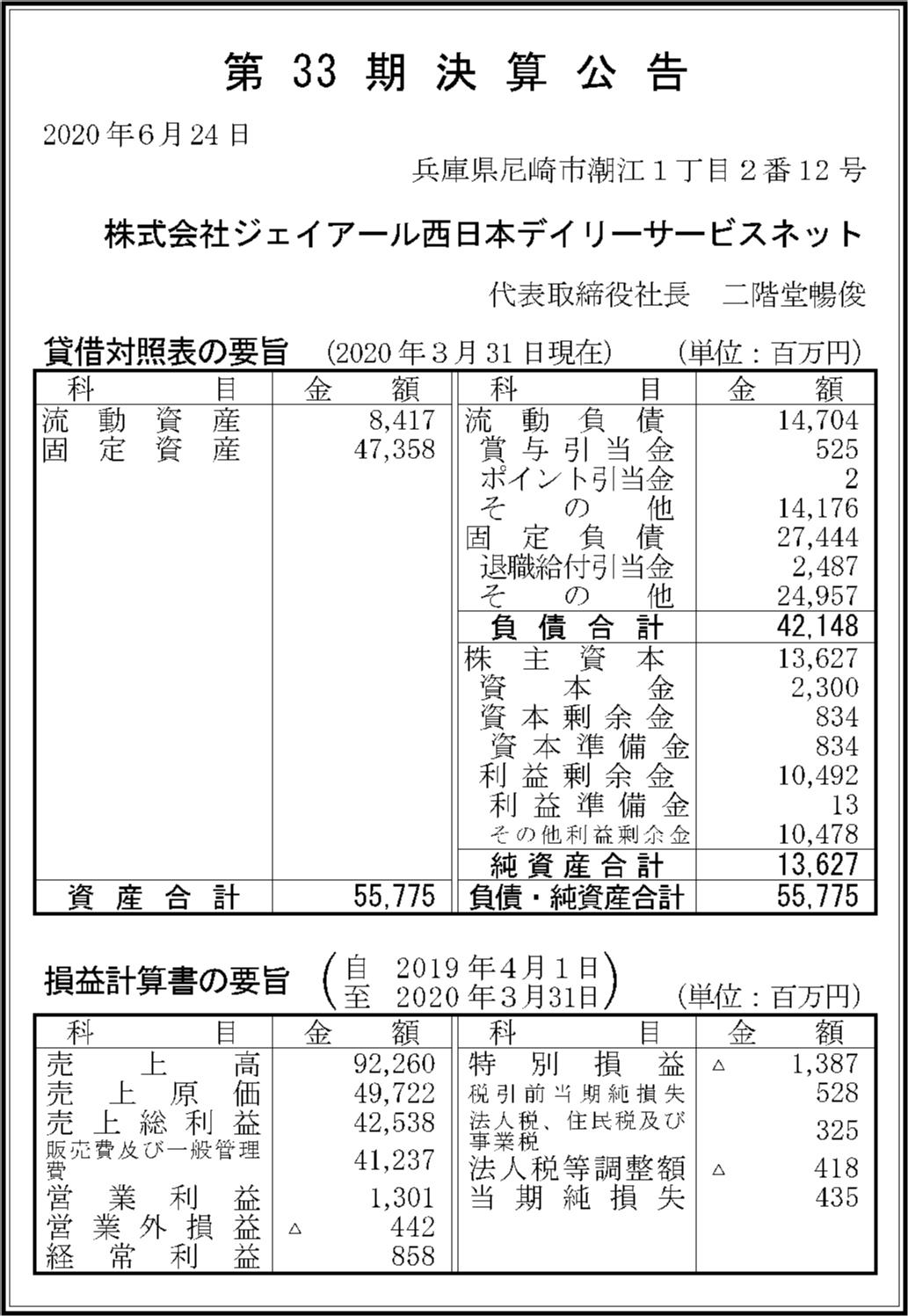 株式会社ジェイアール西日本デイリーサービスネット 第33期決算公告 ...