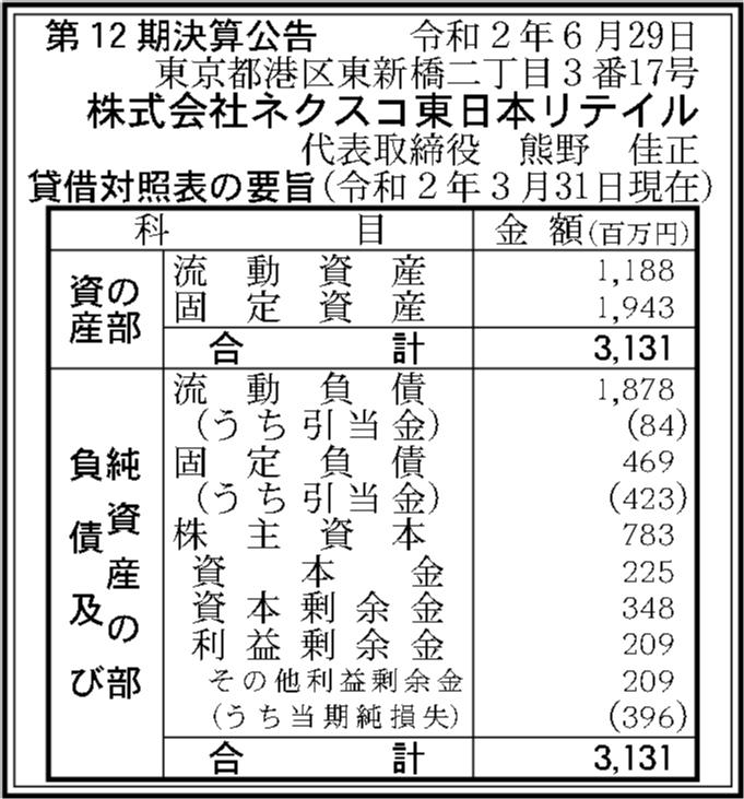 リテイル ネクスコ 東日本