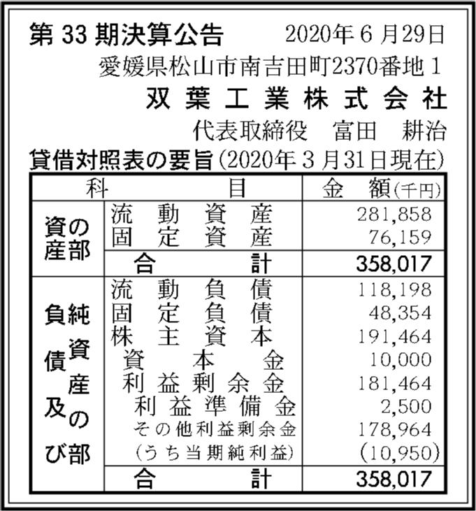 会社 株式 双葉 工業