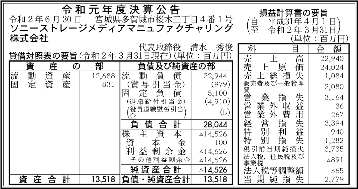セミコンダクタ ファク ソニー 会社 マニュ チャリング 株式