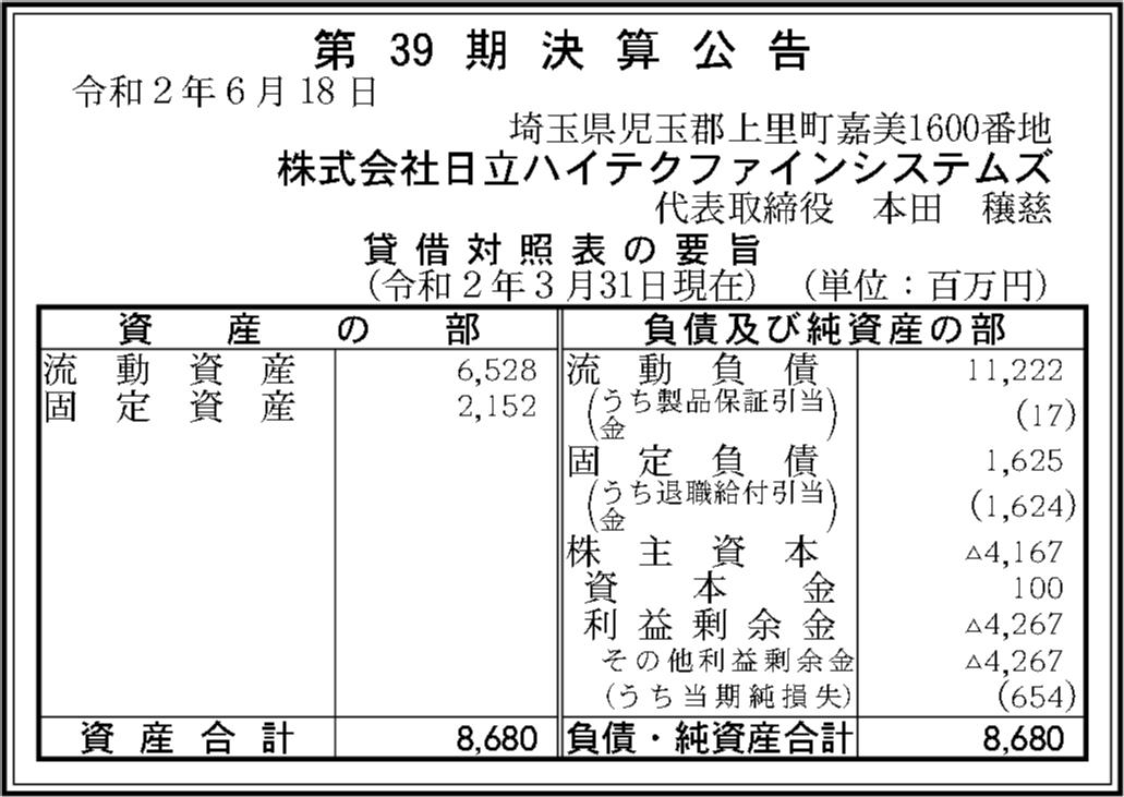 株式会社日立ハイテクファインシステムズ 第39期決算公告 | 官報決算 ...