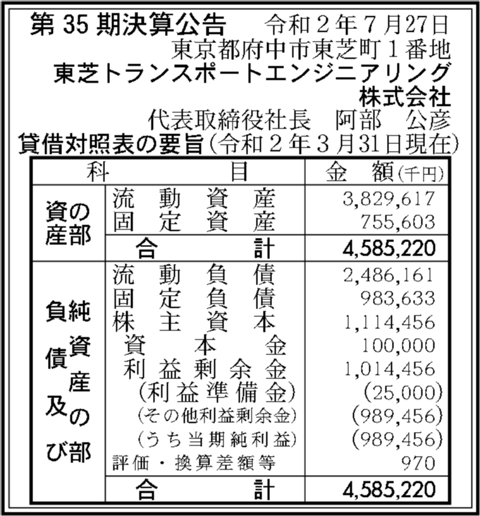 東芝トランスポートエンジニアリング株式会社 第35期決算公告   官報 ...