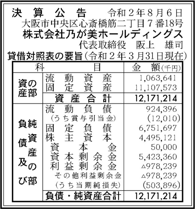 株式会社乃が美ホールディングス 決算公告 | 官報決算データベース