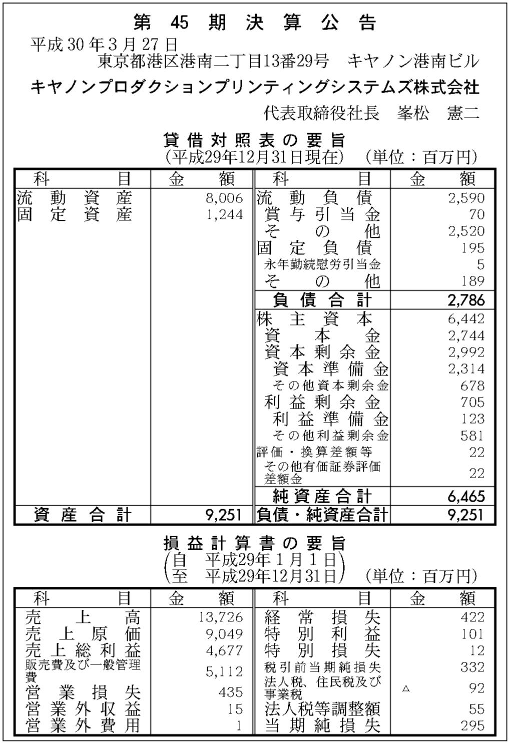 キヤノン プロダクション プリンティング システムズ