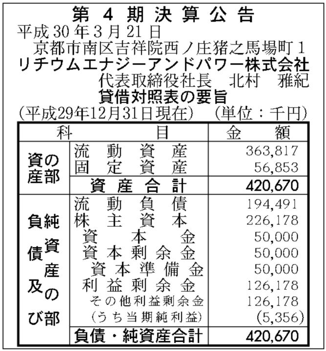 リチウム エナジー 株式 会社 イオン