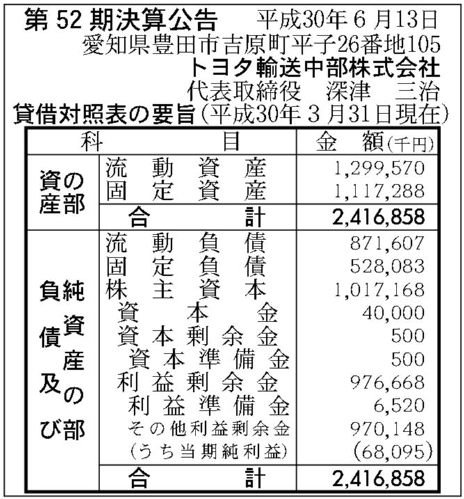 輸送 中部 トヨタ 「トヨタ輸送中部(株)富士松(営)」(刈谷市
